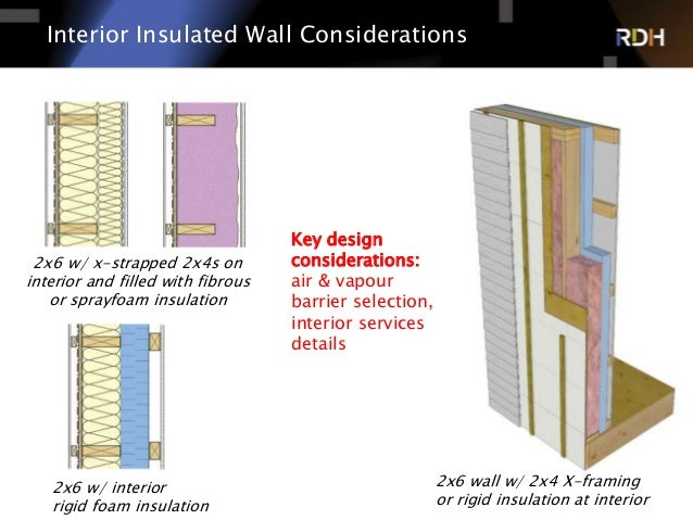 intended and awesome explore walls interior masonry contemporary placed wall insulation more from for insulating amazing in