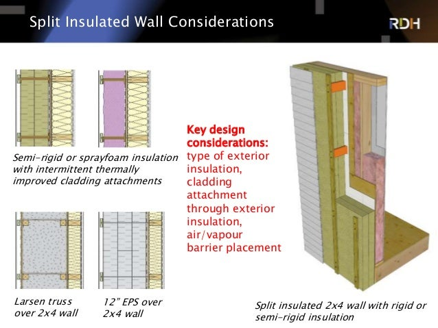R 22 Walls And Insulating For The Future