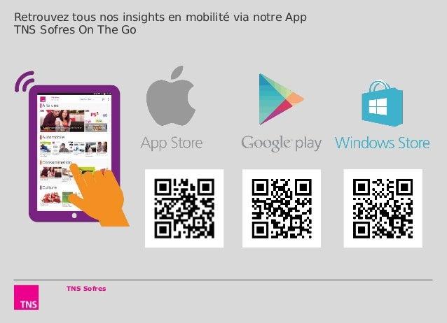 Retrouvez tous nos insights en mobilité via notre App TNS Sofres On The Go TNS Sofres