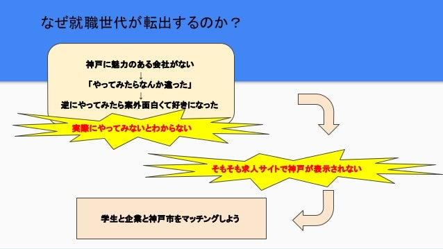 神戸情報大学院大学アイデアソン 2016 Slide 3