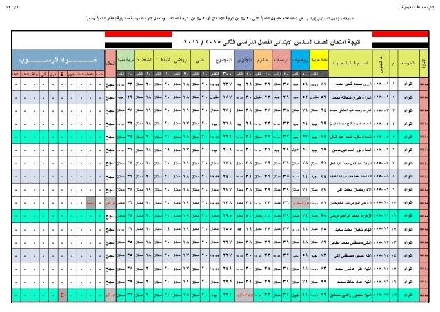 نتيجة إدارة مغاغة التعليمية مايو 2016