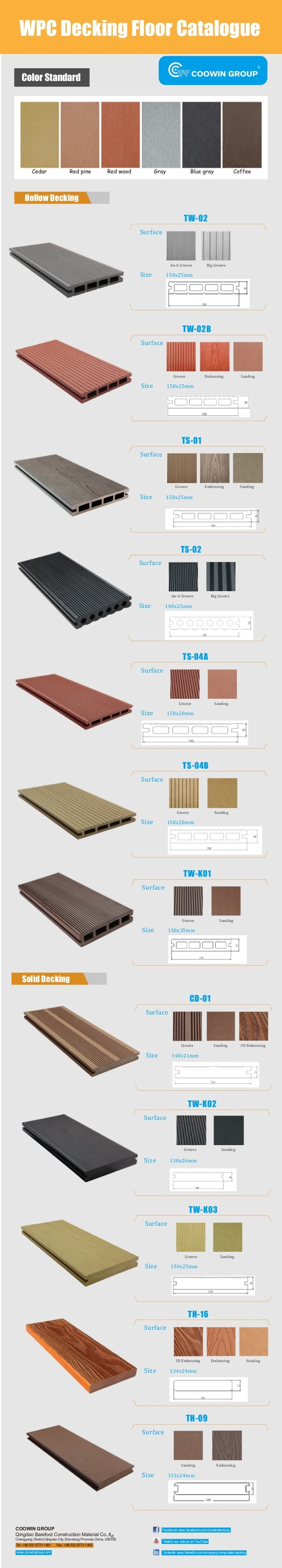 WPC Decking Floor Catalogue R Color Standard Hollow Decking Solid Decking TW-02 Surface Size 150x25mm An-ti Groove Big Gro...