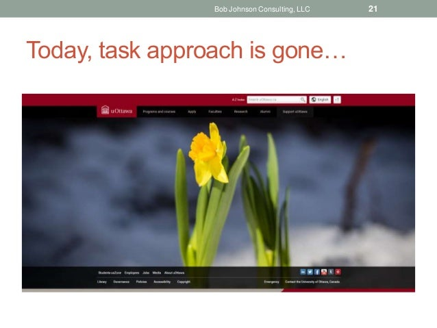 Today, task approach is gone… Bob Johnson Consulting, LLC 21