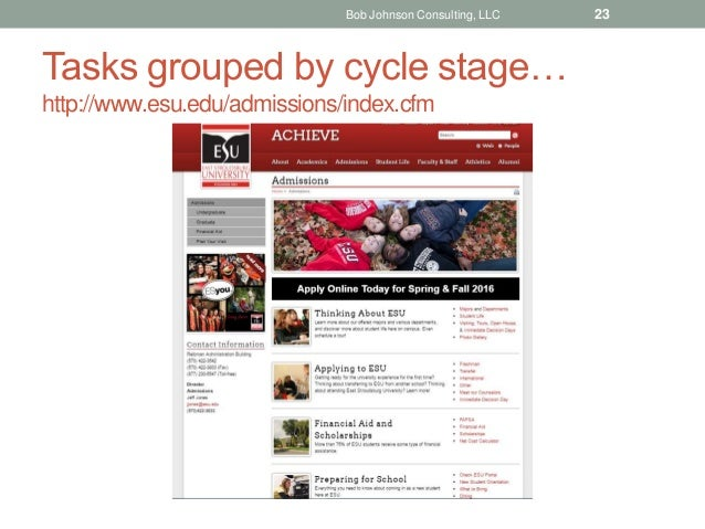 Tasks grouped by cycle stage… http://www.esu.edu/admissions/index.cfm Bob Johnson Consulting, LLC 23