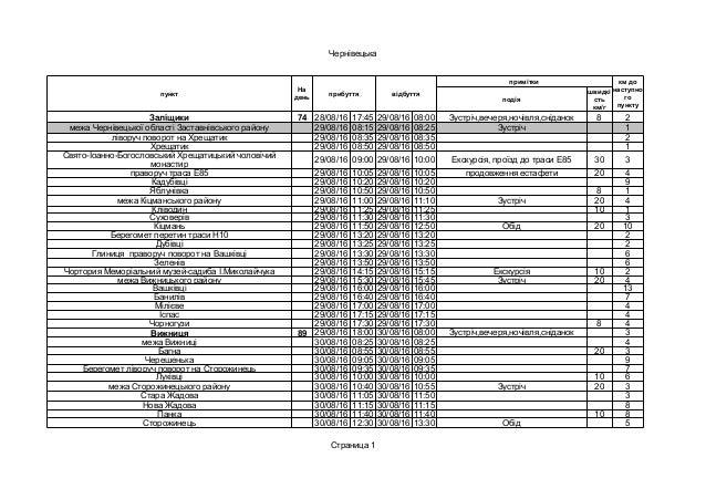 Чернівецька Страница 1 пункт прибуття відбуття примітки подія Заліщики 74 28/08/16 17:45 29/08/16 08:00 Зустріч,вечеря,ноч...