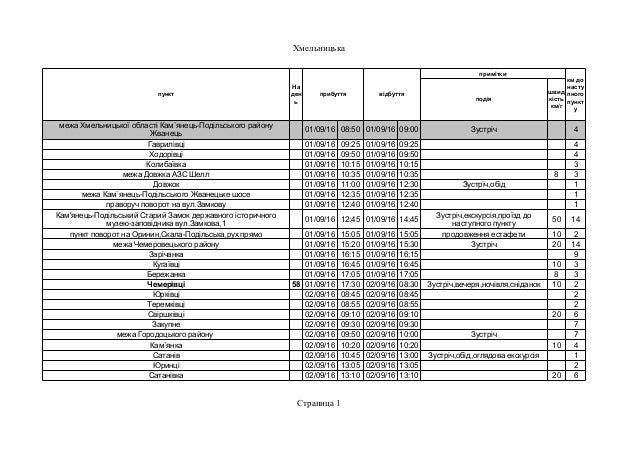 Хмельницька Страница 1 пункт прибуття відбуття примітки подія 01/09/16 08:50 01/09/16 09:00 Зустріч 4 Гаврилівці 01/09/16 ...