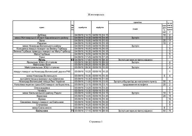 Житомирська Страница 1 пункт прибуття відбуття примітки подія Дубіївка 04/09/16 14:15 04/09/16 14:15 10 2 межа Житомирсько...