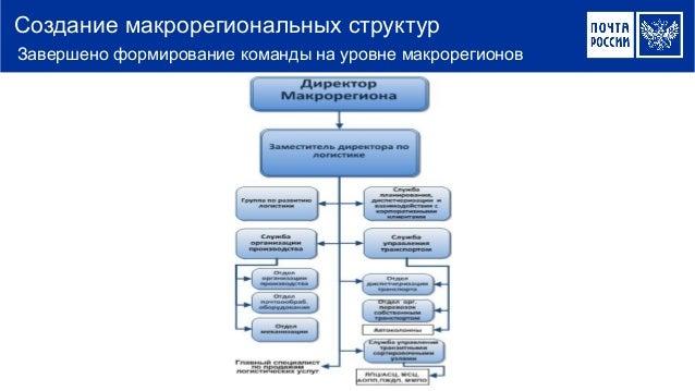 Завершено формирование команды на уровне макрорегионов Создание макрорегиональных структур