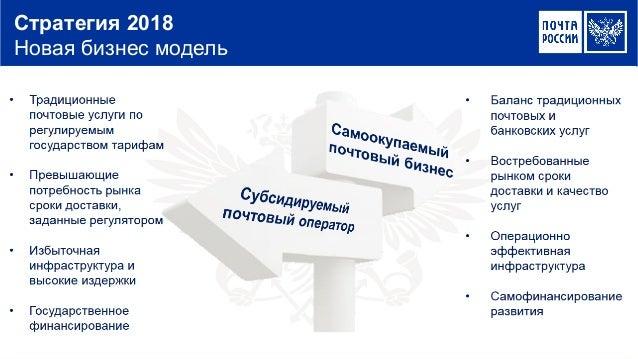 Стратегия 2018 Новая бизнес модель
