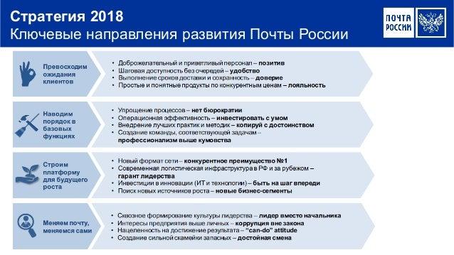 Стратегия 2018 Ключевые направления развития Почты России