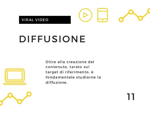 DIFFUSIONE VIRAL VIDEO 11 Oltre alla creazione del contenuto, tarato sul target di riferimento, è fondamentale studiarne l...