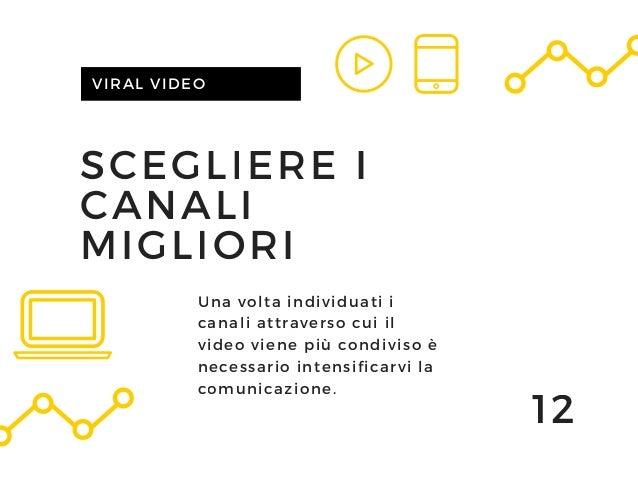 SCEGLIERE I CANALI MIGLIORI VIRAL VIDEO 12 Una volta individuati i canali attraverso cui il video viene più condiviso è ne...