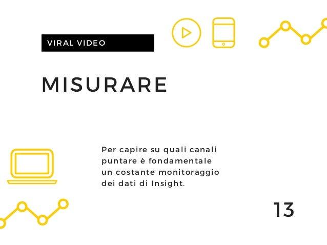 MISURARE VIRAL VIDEO 13 Per capire su quali canali puntare è fondamentale un costante monitoraggio dei dati di Insight.