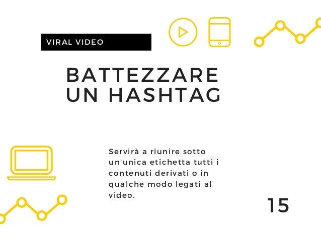 BATTEZZARE UN HASHTAG VIRAL VIDEO 15 Servirà a riunire sotto un'unica etichetta tutti i contenuti derivati o in qualche mo...