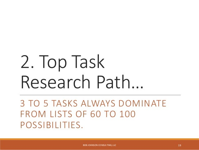 Guide to the research… http://www.customercarewords.com/top-tasks-identification-overview/ BOB JOHNSON CONSULTING, LLC 20