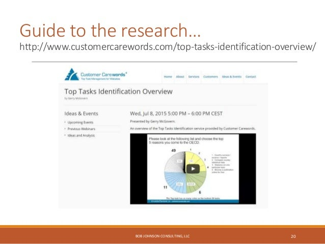 Top Task ID path… process… Create a Long List, 300 – 400. Reduce to 60 to 100 tasks. Share with key stakeholders. Survey. ...