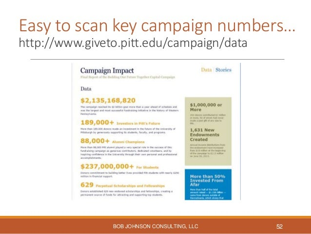 Annual fund giving options… https://www.bu.edu/campaign/ways-of-giving/annual-fund/ BOB JOHNSON CONSULTING, LLC 53