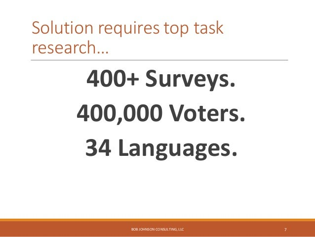 Solution requires top task research… 400+ Surveys. 400,000 Voters. 34 Languages. BOB JOHNSON CONSULTING, LLC 7