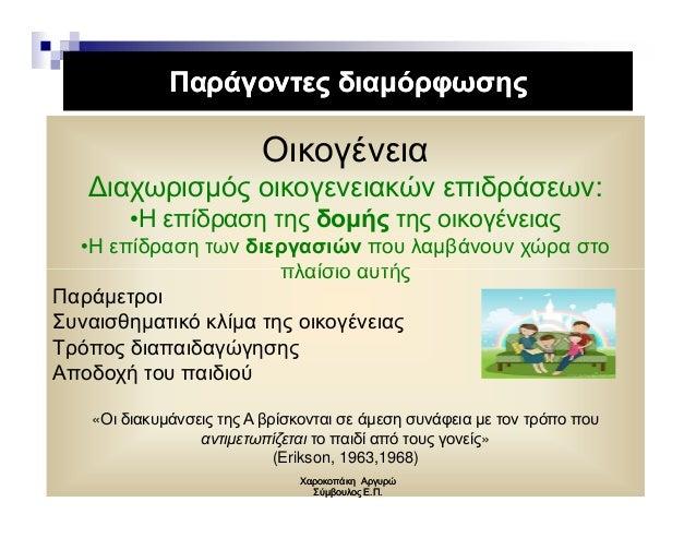 Παράγοντες διαµόρφωσηςΠαράγοντες διαµόρφωσης Οικογένεια ∆ιαχωρισµός οικογενειακών επιδράσεων: •Η επίδραση της δοµής της οι...