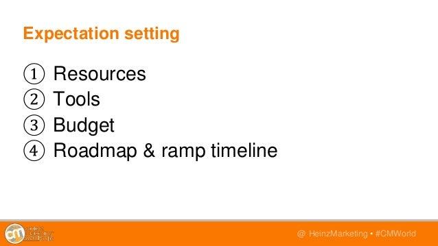 @TwitterHandle • #CMWorld@ HeinzMarketing • #CMWorld Expectation setting ① Resources ② Tools ③ Budget ④ Roadmap & ramp tim...