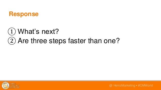 @TwitterHandle • #CMWorld@ HeinzMarketing • #CMWorld Response ① What's next? ② Are three steps faster than one?