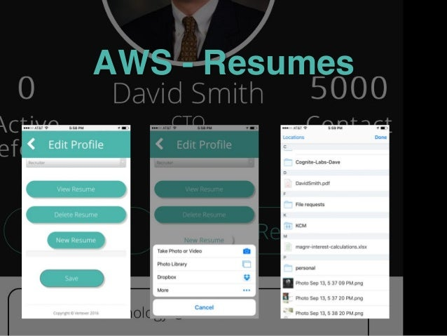 AWS – Images