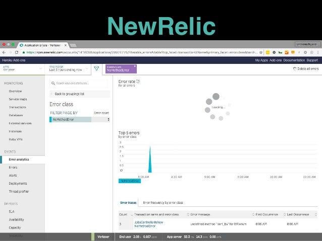 2016.09.13 lansing-ruby-meetup-presentation
