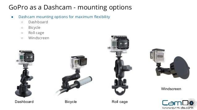 Gopro Dash Cam >> Gopro As A Dashcam