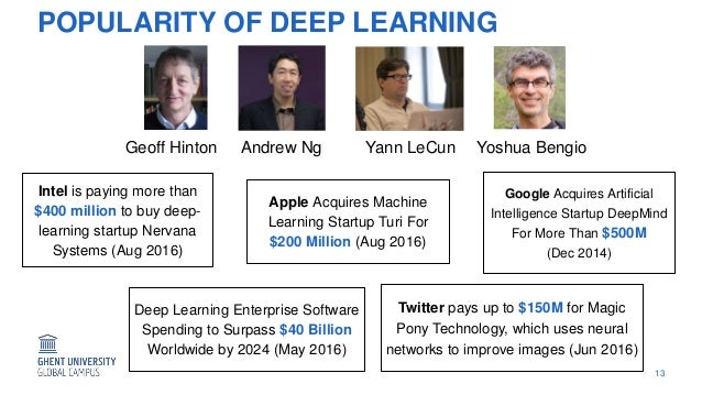 Deep Machine Learning for Making Sense of Biotech Data ...