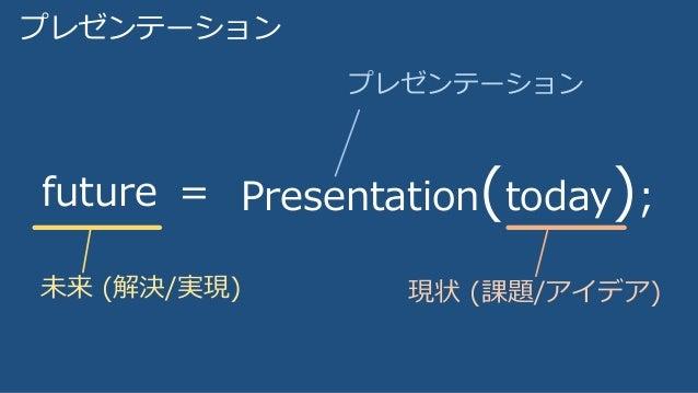 プレゼンテーション future = Presentation(today); プレゼンテーション 現状 (課題/アイデア)未来 (解決/実現)