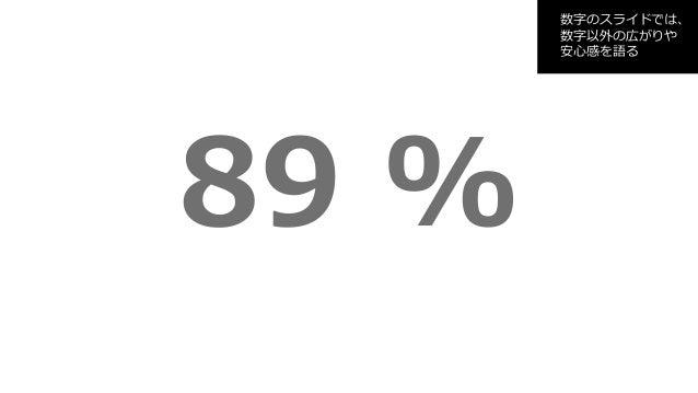 89 % 数字のスライドでは、 数字以外の広がりや 安心感を語る