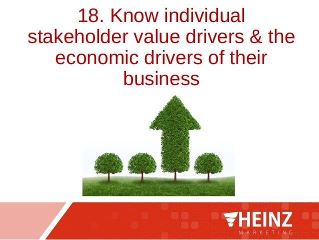 18. Know individual stakeholder value drivers & the economic drivers of their business