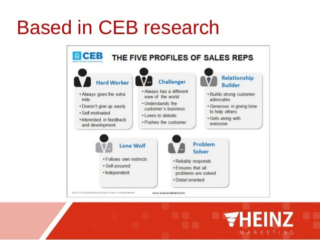 Based in CEB research