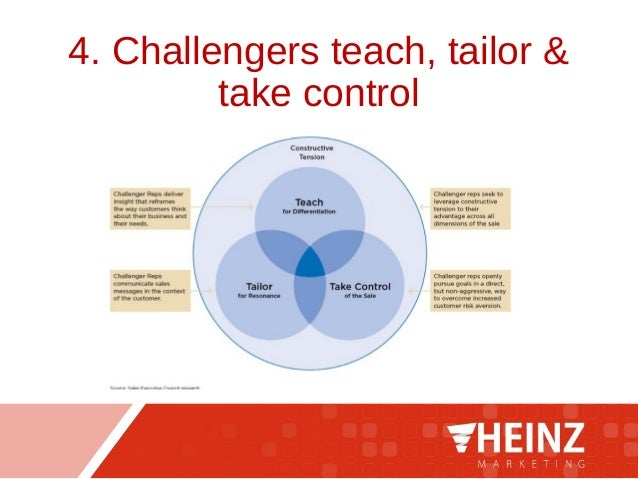 4. Challengers teach, tailor & take control