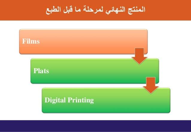 اﻟطﺑﻊ ﻗﺑل ﻣﺎ ﻟﻣرﺣﻠﺔ اﻟﻧﮭﺎﺋﻲ اﻟﻣﻧﺗﺞ Films Plats Digital Printing