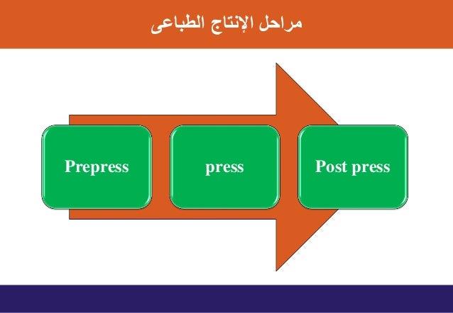اﻟطﺑﺎﻋﻰ اﻹﻧﺗﺎج ﻣراﺣل Prepress press Post press