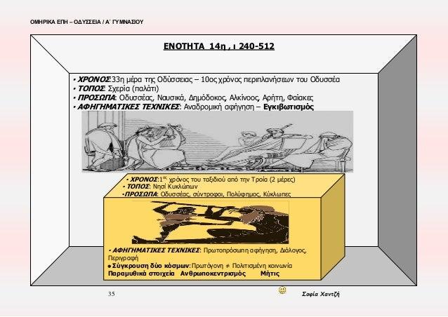 ΟΜΗΡΙΚΑ ΕΠΗ – ΟΔΥΣΣΕΙΑ / Α΄ ΓΥΜΝΑΣΙΟΥ 35 Σοφία Χαντζή ▪ ΧΡΟΝΟΣ:33η μέρα της Οδύσσειας – 10ος χρόνος περιπλανήσεων του Οδυσ...