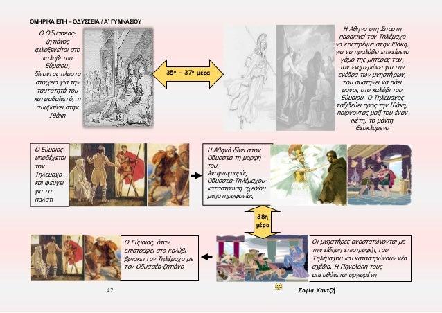 ΟΜΗΡΙΚΑ ΕΠΗ – ΟΔΥΣΣΕΙΑ / Α΄ ΓΥΜΝΑΣΙΟΥ 42 Σοφία Χαντζή Ο Οδυσσέας- ζητιάνος φιλοξενείται στο καλύβι του Εύμαιου, δίνοντας π...