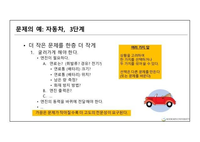 문제의 예: 자동차, 3단계 • 더 작은 문제를 한층 더 작게 1. 굴러가게 해야 한다. • 엔진이 필요하다. A. 연료는? (휘발류? 경유? 전기?) • 연료통 (배터리) 크기? • 연료통 (배터리) 위치? • 남은 ...
