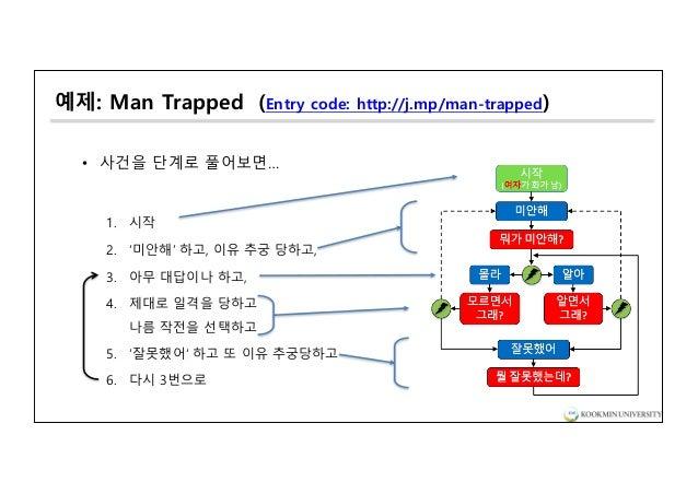 예제: Man Trapped (Entry code: http://j.mp/man-trapped) • 사건을 단계로 풀어보면… 1. 시작 2. '미안해' 하고, 이유 추궁 당하고, 3. 아무 대답이나 하고, 4. 제대로 ...