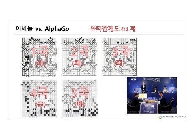 이세돌 vs. AlphaGo