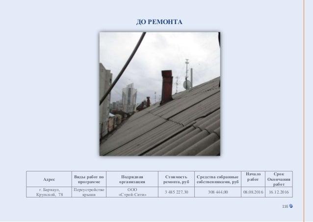 116 ДО РЕМОНТА Адрес Виды работ по программе Подрядная организация Стоимость ремонта, руб Средства собранные собственникам...
