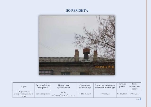 158 ДО РЕМОНТА Адрес Виды работ по программе Подрядная организация Стоимость ремонта, руб Средства собранные собственникам...