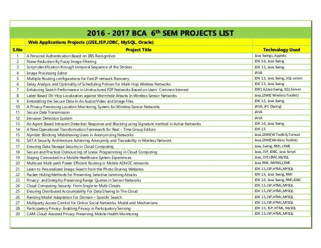 2016 2017 bca final year projects list