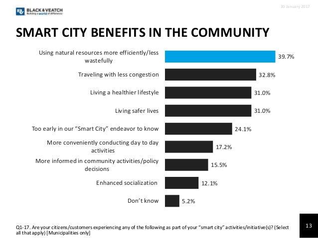 2017 Strategic Directions: Smart City/Smart Utility Report
