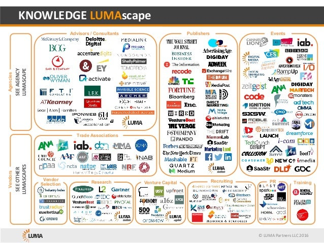 ©LUMAPartnersLLC2016 KNOWLEDGELUMAscape Advisors / Consultants Trade Associations Publishers Research Venture Capital...