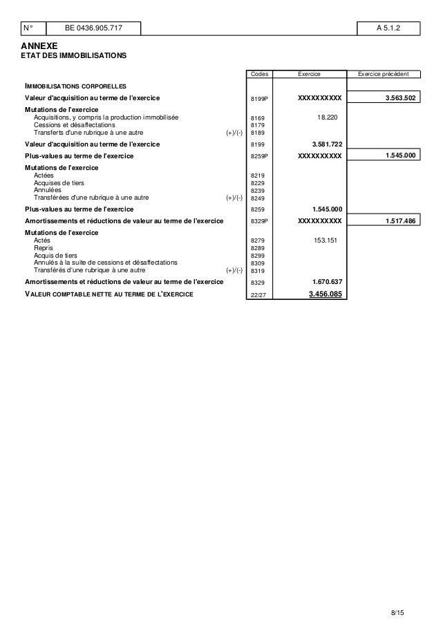 ANNEXE ETAT DES IMMOBILISATIONS Codes Exercice Exercice précédent IMMOBILISATIONS CORPORELLES Valeur d'acquisition au term...