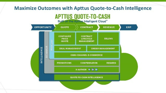 Lovely Quote To Cash Intelligence Use Cases Prescriptive Sales ...