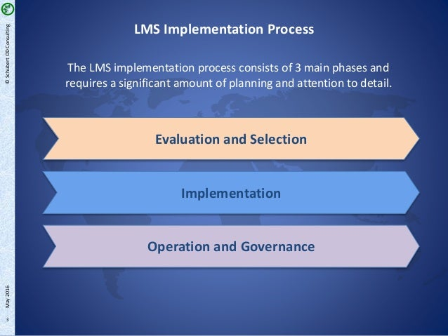 Striving for Learning Excellence - LMS Implementation at a global Automotive Supplier Slide 3