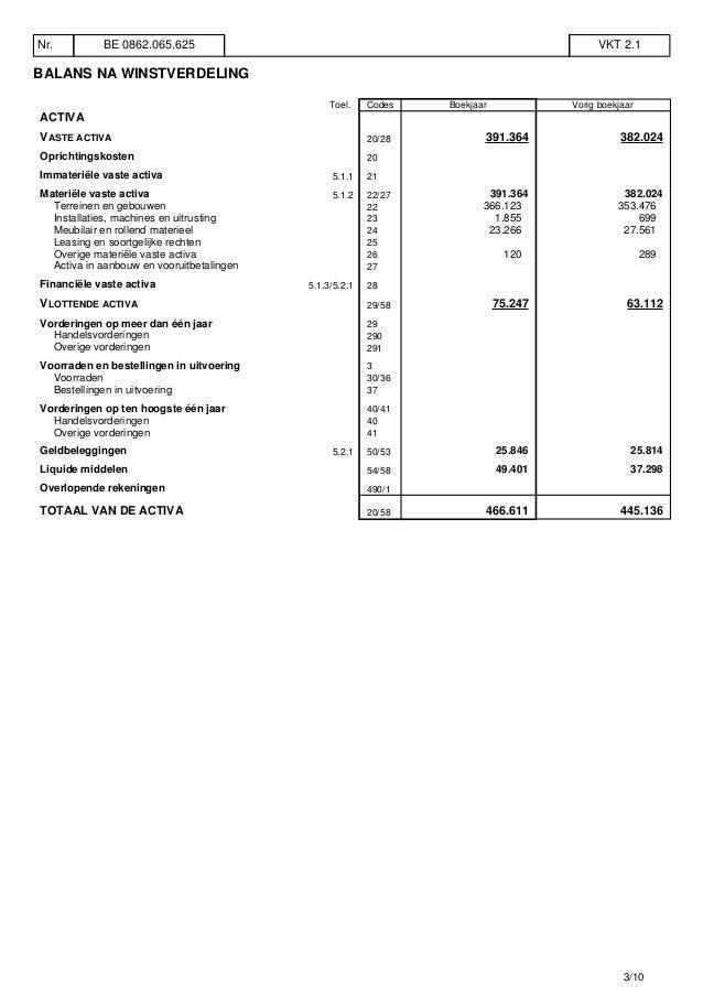 BALANS NA WINSTVERDELING Toel. Codes Boekjaar Vorig boekjaar ACTIVA VASTE ACTIVA 20/28 391.364 382.024 Oprichtingskosten 2...